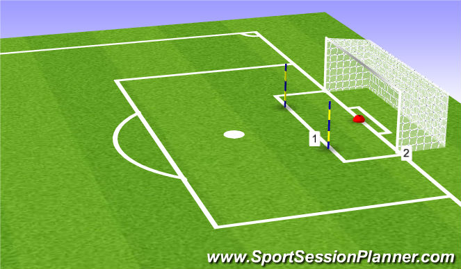 Football/Soccer Session Plan Drill (Colour): Triple Threat