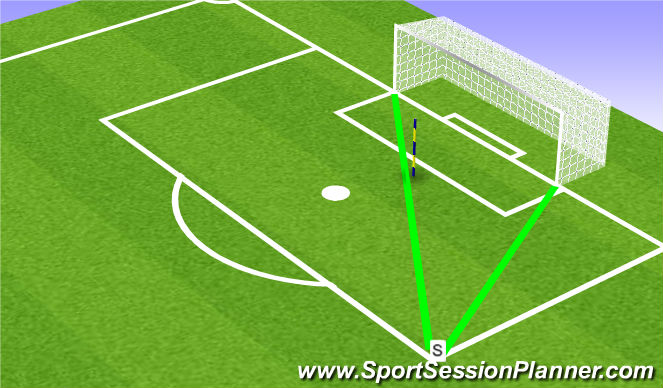 Football/Soccer Session Plan Drill (Colour): Another Near Post Angle