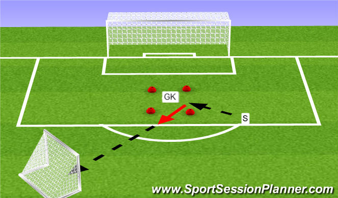 Football/Soccer Session Plan Drill (Colour): Goal Kicks and Long Balls