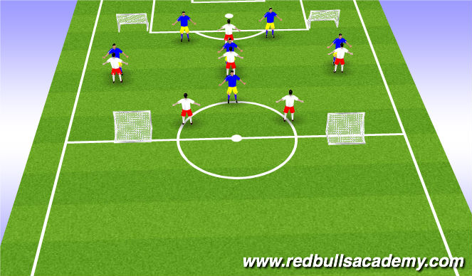 Football/Soccer Session Plan Drill (Colour): Team Shape/Switching Play SSG