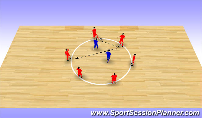 Futsal Session Plan Drill (Colour): Rondo