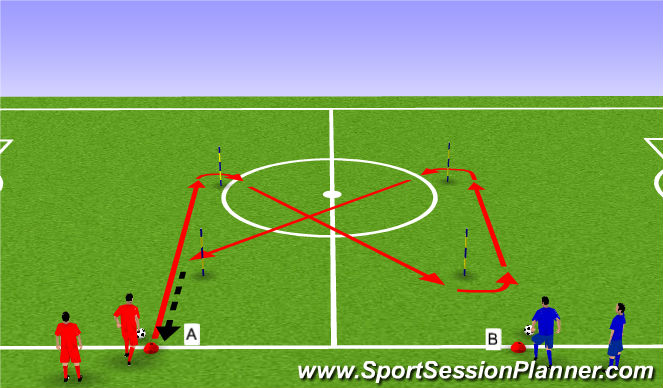Football/Soccer Session Plan Drill (Colour): figure 8
