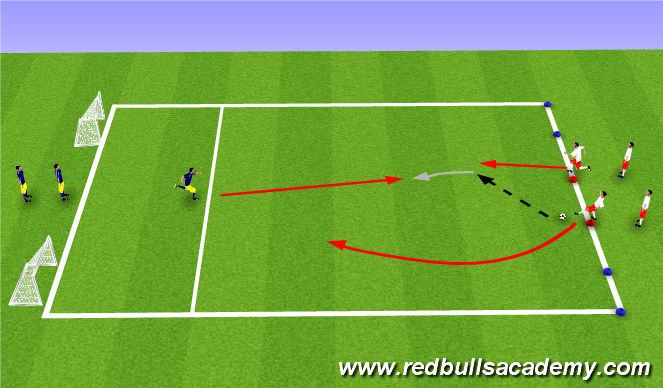 Football/Soccer Session Plan Drill (Colour): Fully Opposed - 2v1