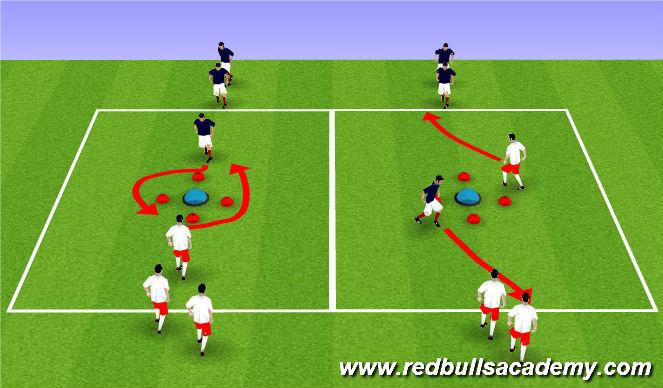 Football/Soccer Session Plan Drill (Colour): Main Theme l