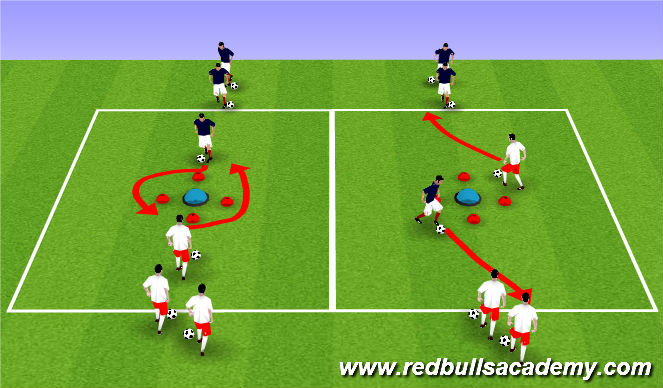 Football/Soccer Session Plan Drill (Colour): Main Theme ll