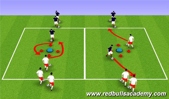Football/Soccer Session Plan Drill (Colour): Main Theme ll