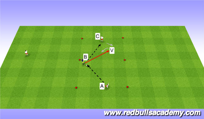 Football/Soccer Session Plan Drill (Colour): First Touch - Channel - Semi Opposed