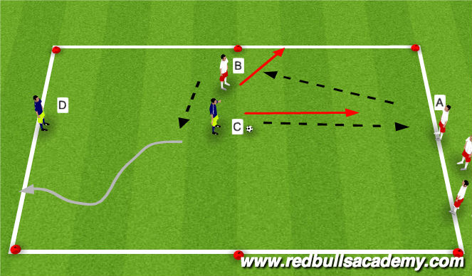 Football/Soccer Session Plan Drill (Colour): Give and go-Semi Opposed