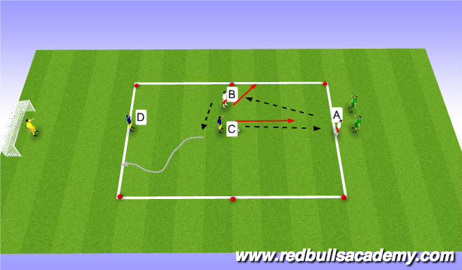 Football/Soccer Session Plan Drill (Colour): Give and go-Opposed