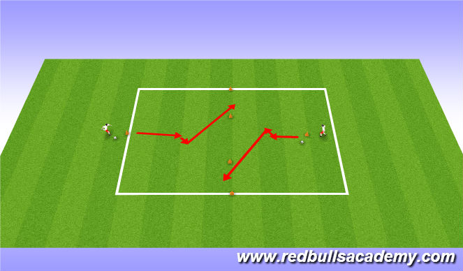 Football/Soccer Session Plan Drill (Colour): Dribbling moves
