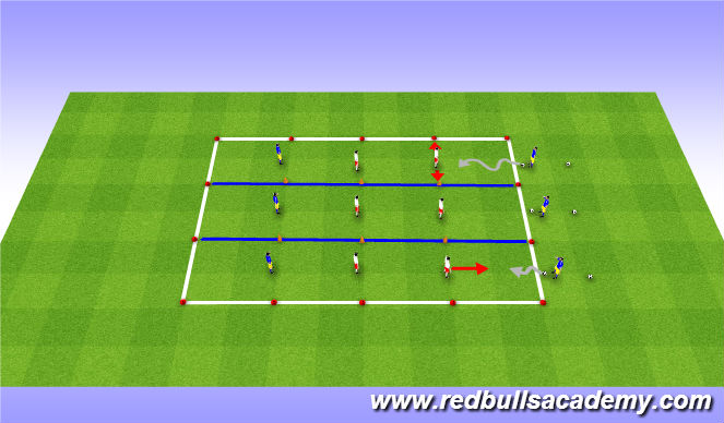 Football/Soccer Session Plan Drill (Colour): Gauntlet - Game Related