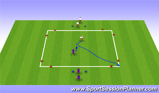 Football/Soccer Session Plan Drill (Colour): Feints and Moves 1v1