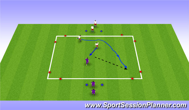 Football/Soccer Session Plan Drill (Colour): Feints and Moves 2v1 to 2v2