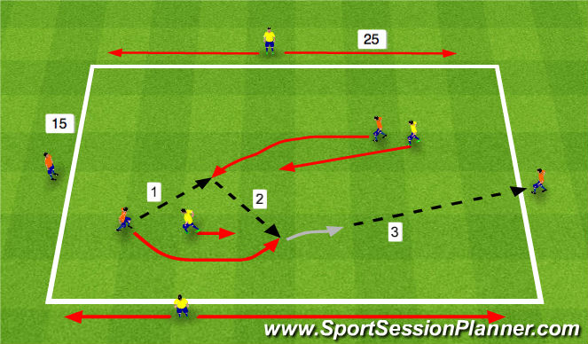 Football/Soccer Session Plan Drill (Colour): 2 v 2 + N Wall Pass