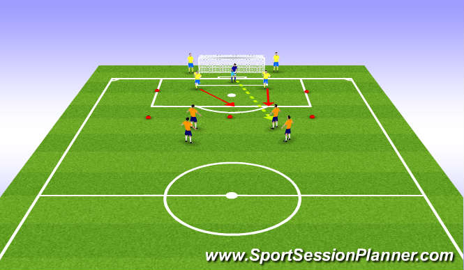 Football/Soccer Session Plan Drill (Colour): 2 v 2 defending