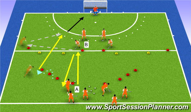 Hockey Session Plan Drill (Colour): easy  in/out + dribble + pass warm-up