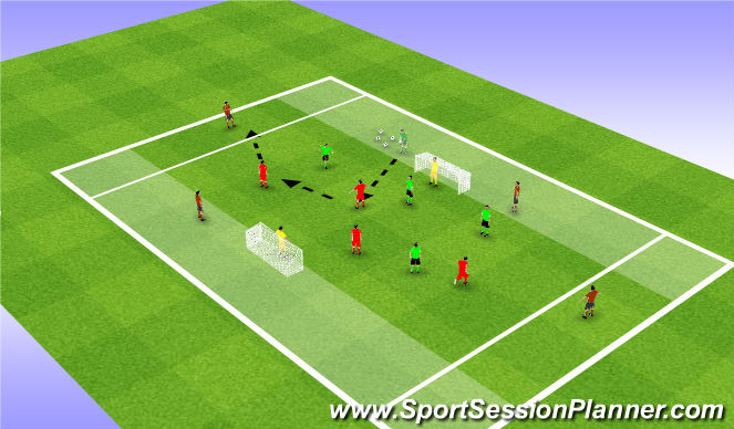 Football/Soccer Session Plan Drill (Colour): Start