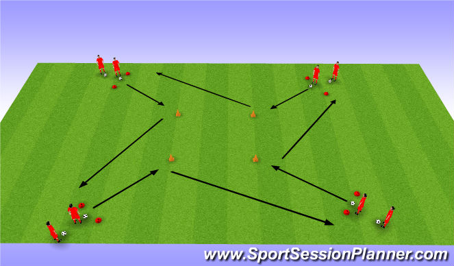 Football/Soccer Session Plan Drill (Colour): Ball Manipulation - Moves / Feints