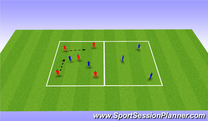Football/Soccer Session Plan Drill (Colour): Possession Game