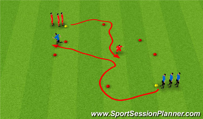Football/Soccer Session Plan Drill (Colour): 1 v 1 Attacking Game