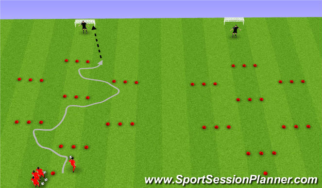 Football/Soccer Session Plan Drill (Colour): 1 v 1 Dribbling skill