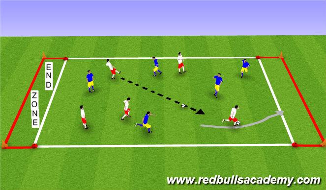 Football/Soccer Session Plan Drill (Colour): 5v5/6v6 to end zones