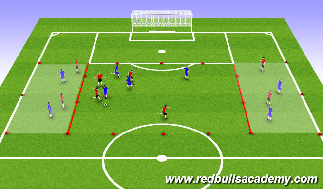 Football/Soccer Session Plan Drill (Colour): Switching the Field