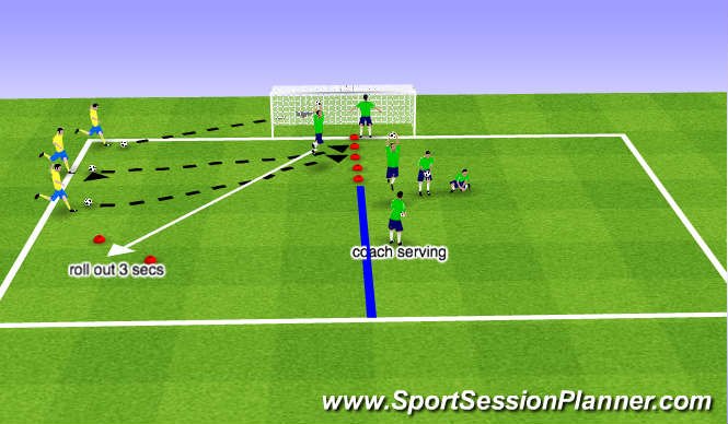 Football/Soccer Session Plan Drill (Colour): goalkeeper- handling and crosses