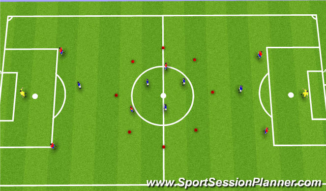 Football/Soccer Session Plan Drill (Colour): Game For Understanding