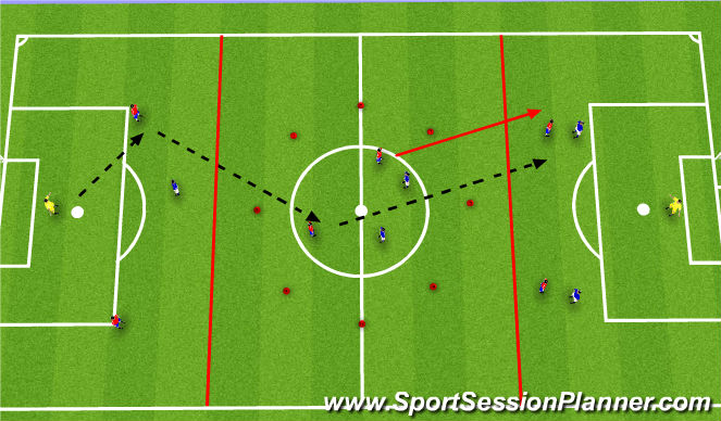Football/Soccer Session Plan Drill (Colour): In The Game