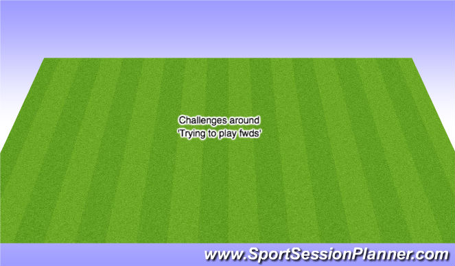 Football/Soccer Session Plan Drill (Colour): Challenges