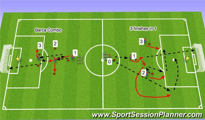 Football/Soccer Session Plan Drill (Colour): Technical warm up & FIFA 11+