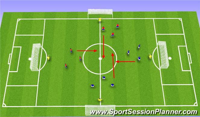 Football/Soccer Session Plan Drill (Colour): 4v4 x2