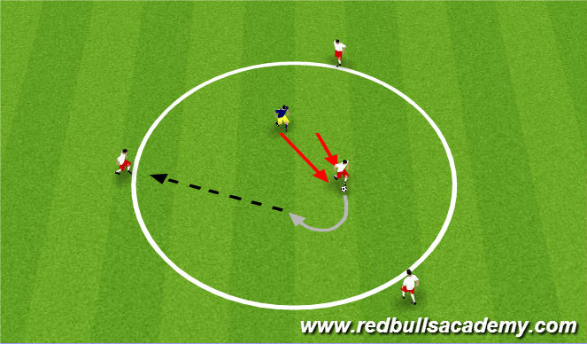 Football/Soccer Session Plan Drill (Colour): main theme 3