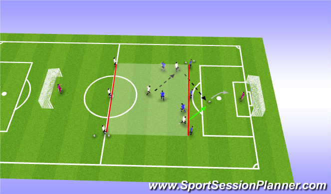 Football/Soccer Session Plan Drill (Colour): 3v3 Transition game