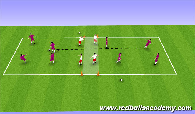 Football/Soccer Session Plan Drill (Colour): Pass and Move 3