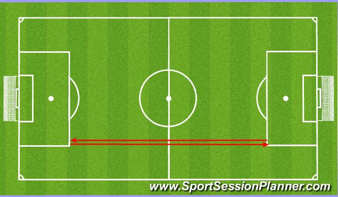 Football/Soccer Session Plan Drill (Colour): Pyramid High Intensity runs - Speed Endurance