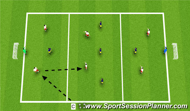 Football/Soccer Session Plan Drill (Colour): Receiving & Turning