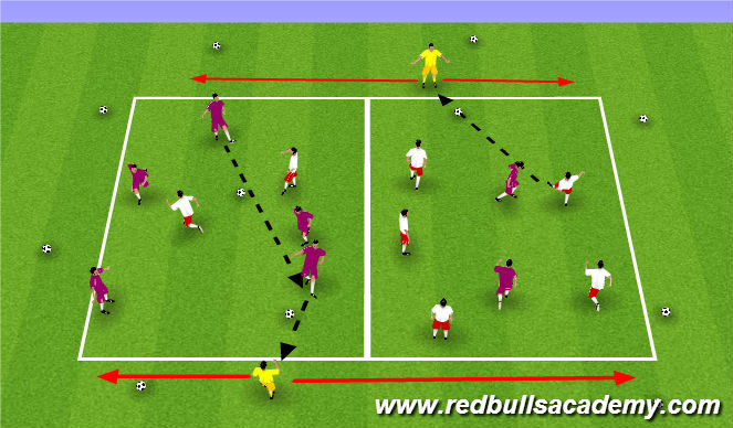 Football/Soccer Session Plan Drill (Colour): 5v2 with wide players