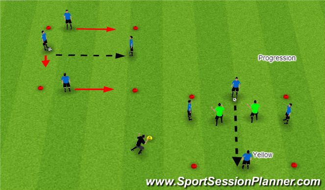 Football/Soccer Session Plan Drill (Colour): 4 v 2 Monkey In The Middle