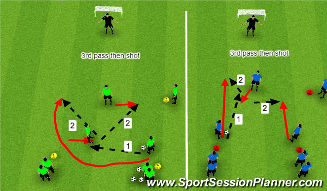 Football/Soccer Session Plan Drill (Colour): Passing Combinations with Finishing