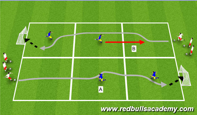 Football/Soccer Session Plan Drill (Colour): Gauntlet - Goals
