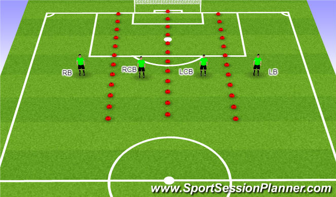 Football/Soccer Session Plan Drill (Colour): Back 4 Zones