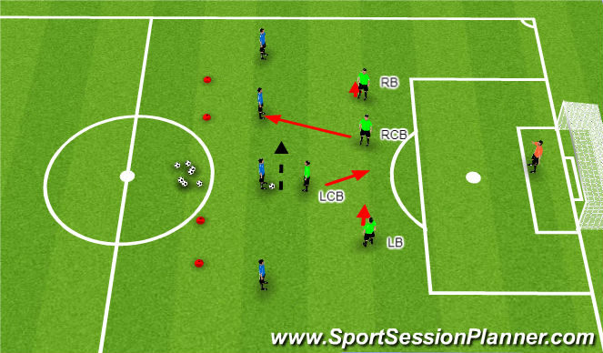 Football/Soccer Session Plan Drill (Colour): Back 4 Shadow