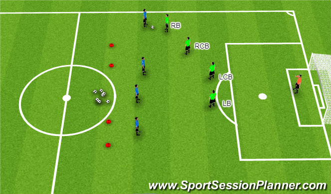Football/Soccer Session Plan Drill (Colour): Back 4 Shadow - Ball wide
