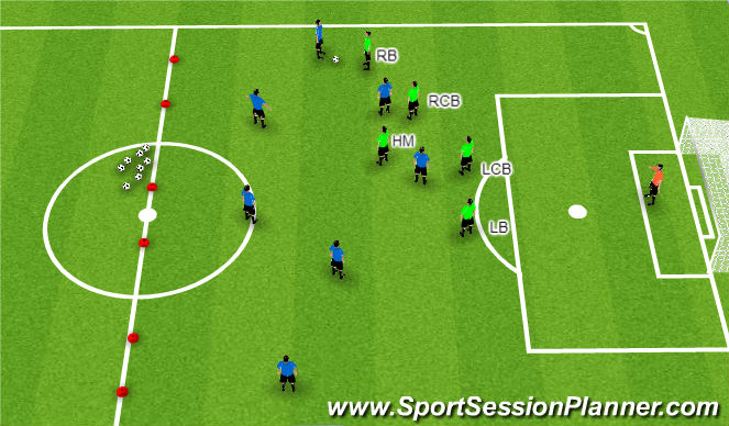 Football/Soccer Session Plan Drill (Colour): Attackers vs. Back 4 + HM