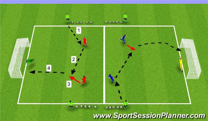 Football/Soccer Session Plan Drill (Colour): Finishing Shooting Technique Practice