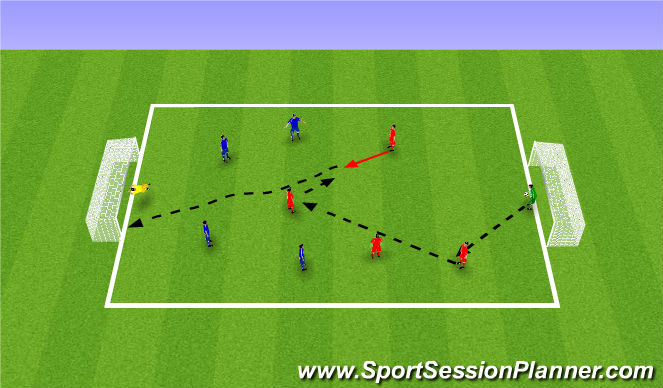 Football/Soccer Session Plan Drill (Colour): Finishing Shooting Small Sided Game