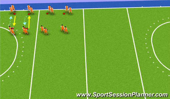 Hockey Session Plan Drill (Colour): exercise1: basic skills