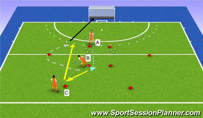 Hockey Session Plan Drill (Colour): exercise2: elaborate skills